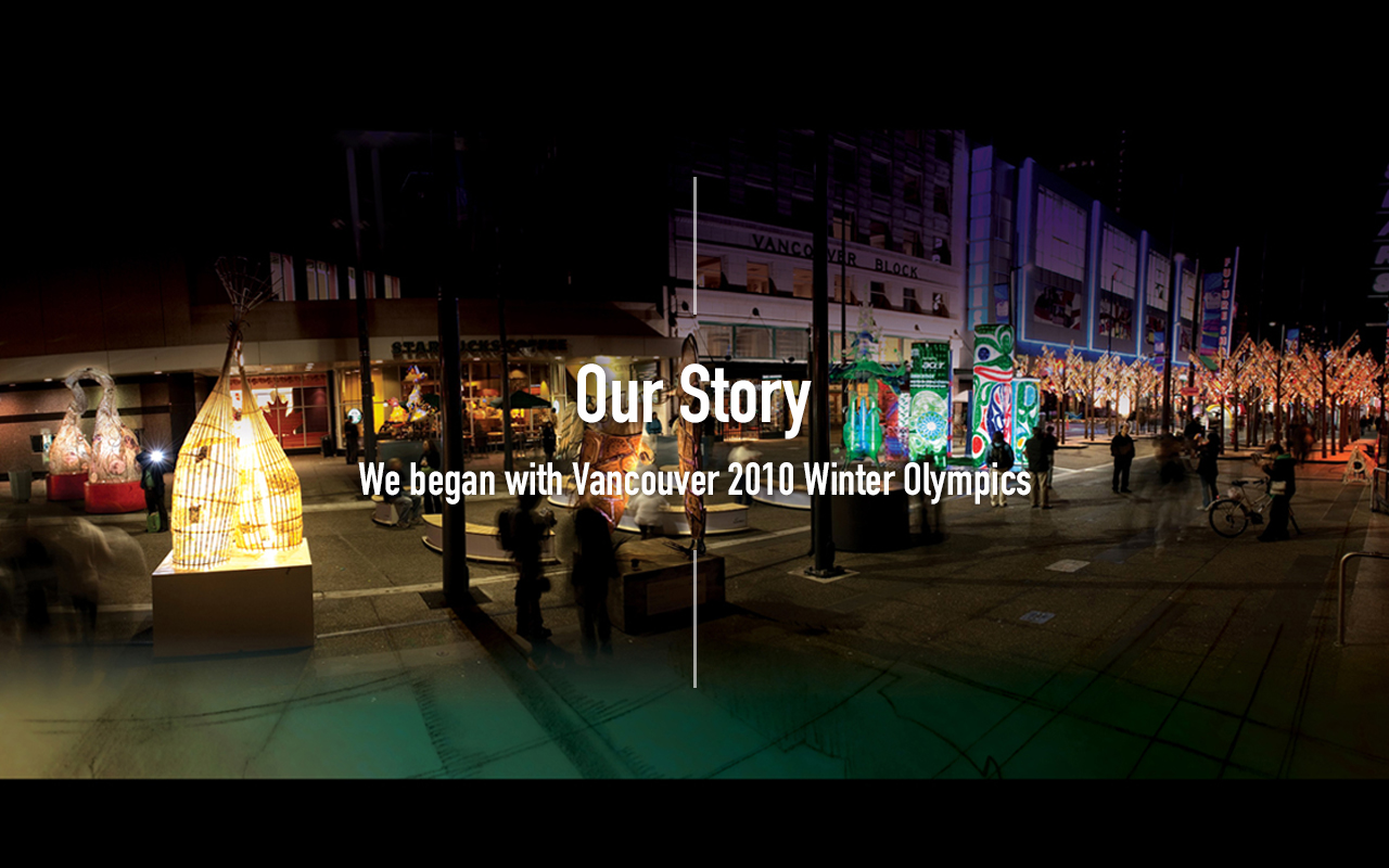 Banner LunarFest History_Our Story